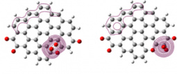 Molecular simulation of oxygen adsorption on carbon active sites