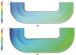 Coil temperature maps: (a) FluSHELL and (b) CFD.
