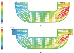 Oil temperature maps: (a) FluSHELL and (b) CFD.