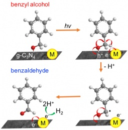 Photocatalytic production of benzaldehyde using metal-loaded g-C3N4