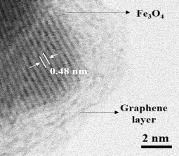 High resolution scanning transmission electron microscopy (HR-STEM) image of graphene-based magnetic nanoparticles