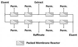 Integrated PermSMBR scheme