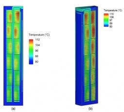 Temperature distribution contour maps for a) 2D and b) 3D model.