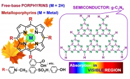 Chemical structures of the photosensitizers (porphyrins) and of the semiconductor (g-C3N4)