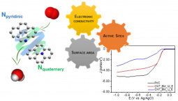 Key factors for a high electrochemical performance of the electrocatalysts in the fuel cells reactions
