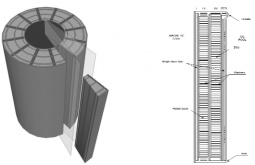 Isometric view of CORE transformer phase, 12 identical sections. Cut view of 4 windings of a single phase.