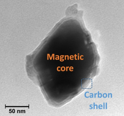 Nanostructured magnetic carbon composite, consisting of a magnetic core and a carbon shell