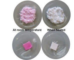 Dye-functionalized silica and the corresponding thermochromic textile